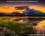 Explore the Genealogy of U.S. and Canadian life Science companies